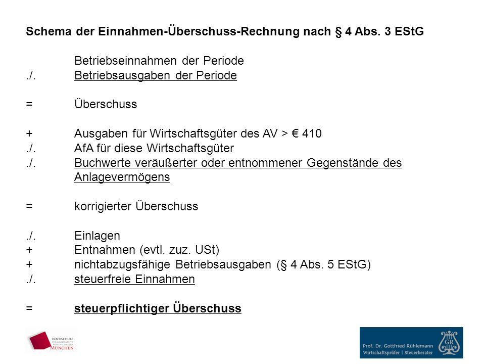 Schema der Einnahmen-Überschuss-Rechnung nach § 4 Abs.