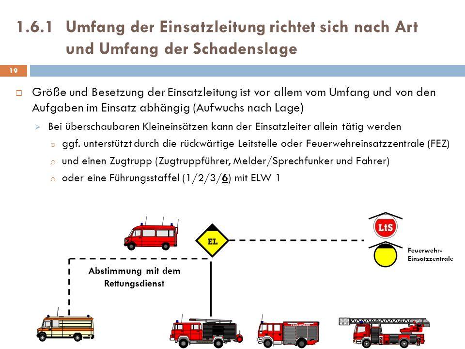 1.6.1Umfang der Einsatzleitung richtet sich nach Art und Umfang der Schadenslage Größe und Besetzung der Einsatzleitung ist vor allem vom Umfang und v