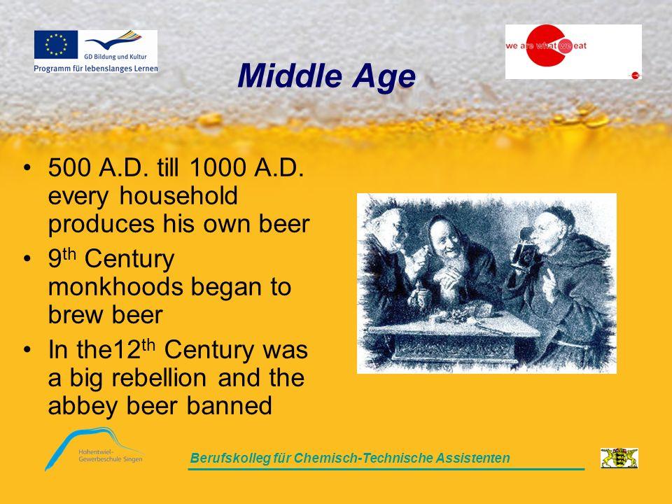 Berufskolleg für Chemisch-Technische Assistenten Wartime and today In the 16 th Century was the acmatic of beer industry.
