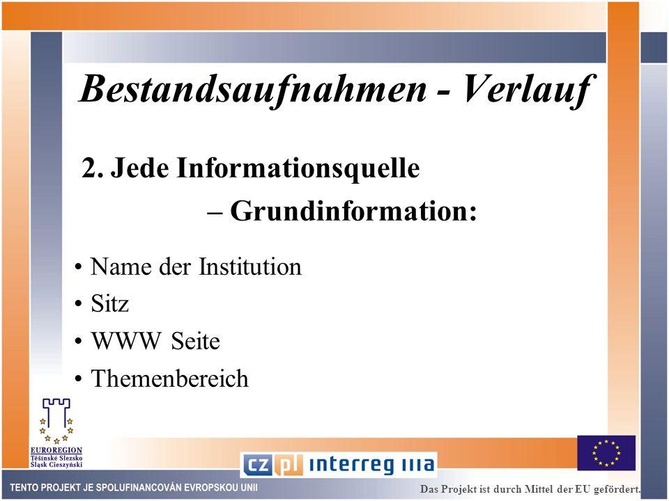 Bestandsaufnahmen - Verlauf 2. Jede Informationsquelle – Grundinformation: Name der Institution Sitz WWW Seite Themenbereich Das Projekt ist durch Mit