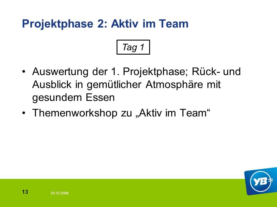 20.12.2006 13 Projektphase 2: Aktiv im Team Auswertung der 1.