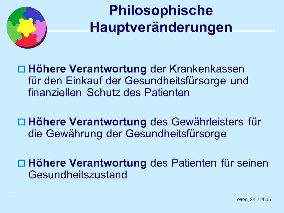 Wien, 24.2.2005 Philosophische Hauptveränderungen Höhere Verantwortung der Krankenkassen für den Einkauf der Gesundheitsfürsorge und finanziellen Schu