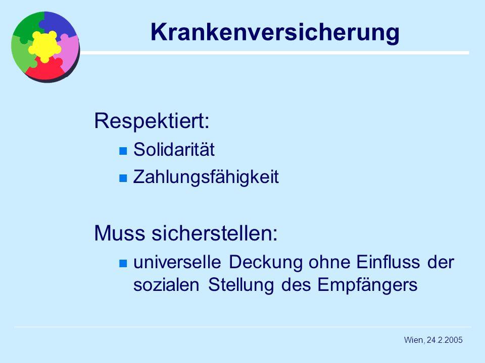 Wien, 24.2.2005 Krankenversicherung Respektiert: Solidarität Zahlungsfähigkeit Muss sicherstellen: universelle Deckung ohne Einfluss der sozialen Stel