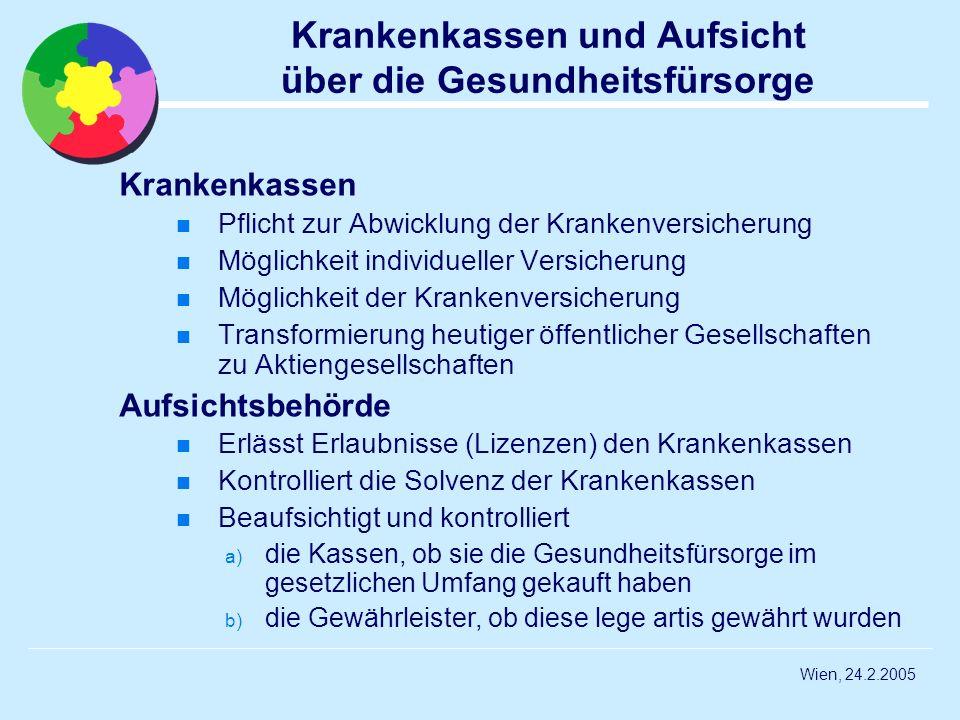 Wien, 24.2.2005 Krankenkassen und Aufsicht über die Gesundheitsfürsorge Krankenkassen Pflicht zur Abwicklung der Krankenversicherung Möglichkeit indiv