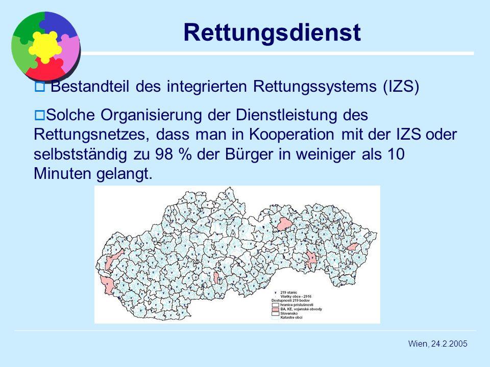 Wien, 24.2.2005 Rettungsdienst Bestandteil des integrierten Rettungssystems (IZS) Solche Organisierung der Dienstleistung des Rettungsnetzes, dass man