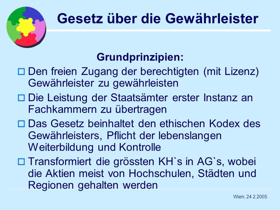 Wien, 24.2.2005 Gesetz über die Gewährleister Grundprinzipien: Den freien Zugang der berechtigten (mit Lizenz) Gewährleister zu gewährleisten Die Leis