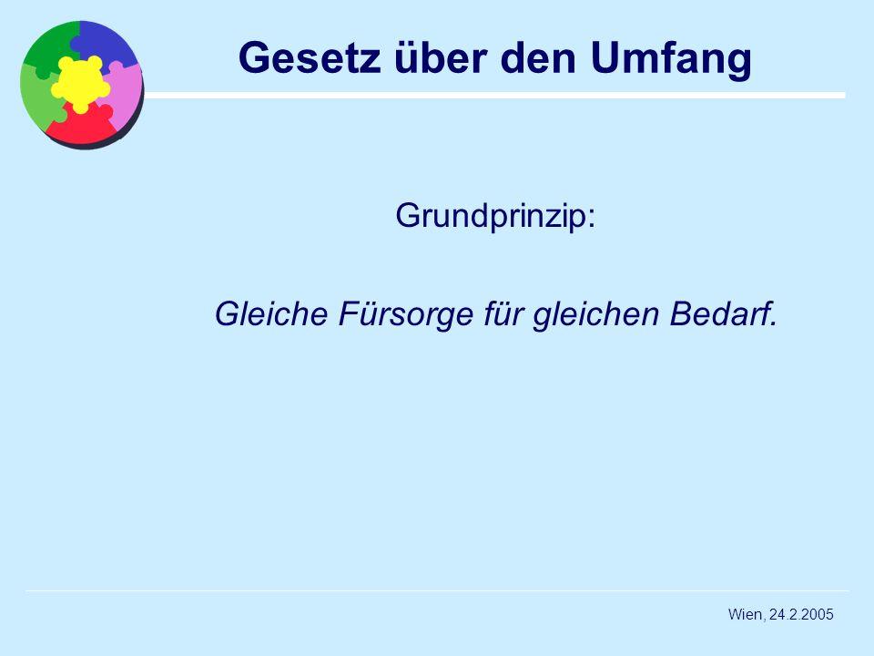 Wien, 24.2.2005 Gesetz über den Umfang Grundprinzip: Gleiche Fürsorge für gleichen Bedarf.
