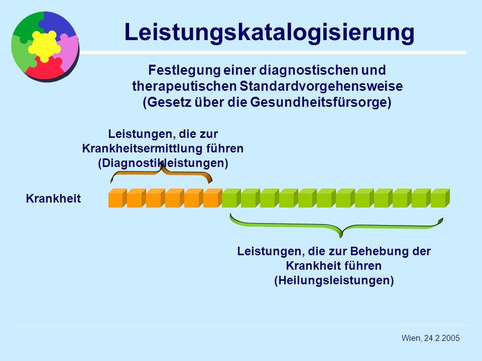 Wien, 24.2.2005 Leistungskatalogisierung Krankheit Festlegung einer diagnostischen und therapeutischen Standardvorgehensweise (Gesetz über die Gesundh
