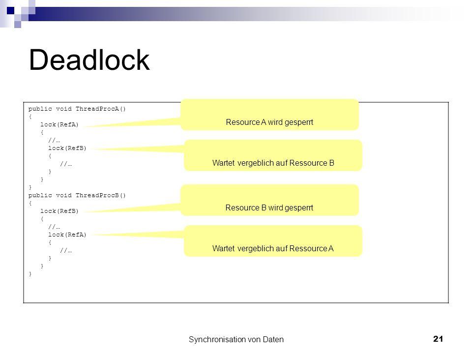 Synchronisation von Daten21 Deadlock public void ThreadProcA() { lock(RefA) { //… lock(RefB) { //… } public void ThreadProcB() { lock(RefB) { //… lock(RefA) { //… } Resource A wird gesperrt Resource B wird gesperrt Wartet vergeblich auf Ressource B Wartet vergeblich auf Ressource A