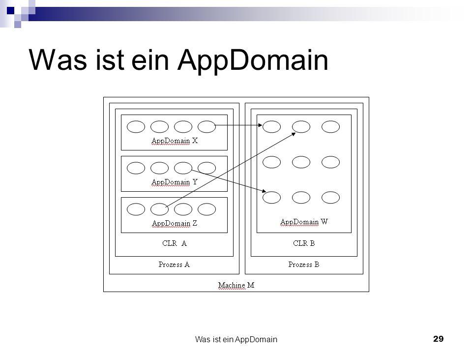 Was ist ein AppDomain29 Was ist ein AppDomain