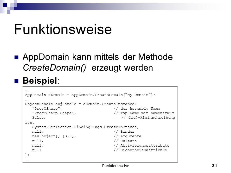 Funktionsweise31 Funktionsweise AppDomain kann mittels der Methode CreateDomain() erzeugt werden Beispiel: … AppDomain aDomain = AppDomain.CreateDomain(My Domain); … ObjectHandle objHandle = aDomain.CreateInstance( ProgCSharp, // der Assembly Name ProgCSharp.Shape, // Typ-Name mit Namensraum False, // Groß-Kleinschreibung ign.