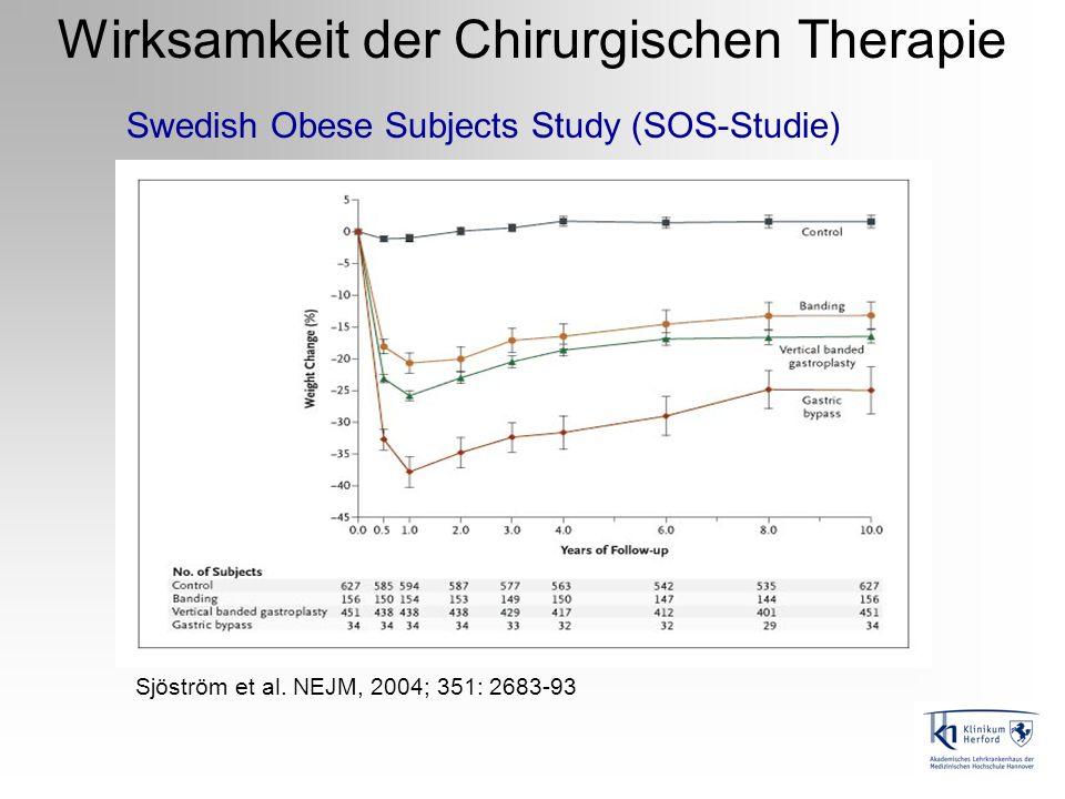 Wirksamkeit der Chirurgischen Therapie Swedish Obese Subjects Study (SOS-Studie) Sjöström et al. NEJM, 2004; 351: 2683-93