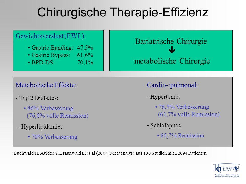 Bariatrische Chirurgie metabolische Chirurgie Chirurgische Therapie-Effizienz Buchwald H, Avidor Y, Braunwald E, et al (2004) Metaanalyse aus 136 Stud