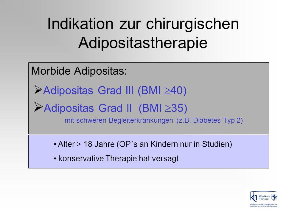 Indikation zur chirurgischen Adipositastherapie Adipositas Grad III (BMI 40) Adipositas Grad II (BMI 35) mit schweren Begleiterkrankungen (z.B. Diabet