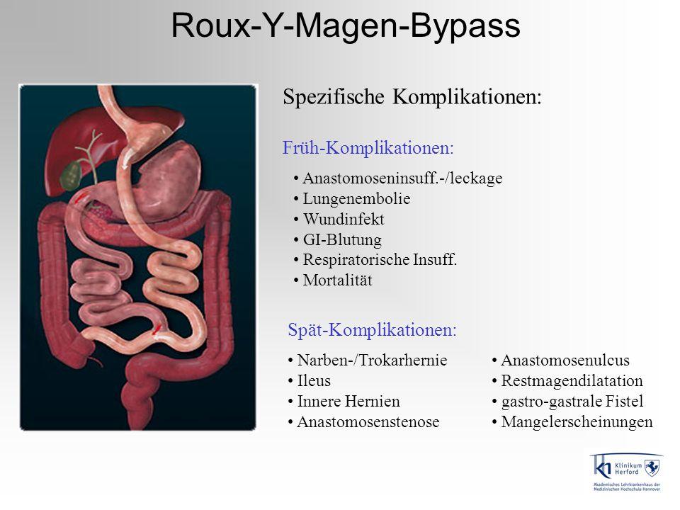 Roux-Y-Magen-Bypass Spezifische Komplikationen: Früh-Komplikationen: Spät-Komplikationen: Anastomoseninsuff.-/leckage Lungenembolie Wundinfekt GI-Blut