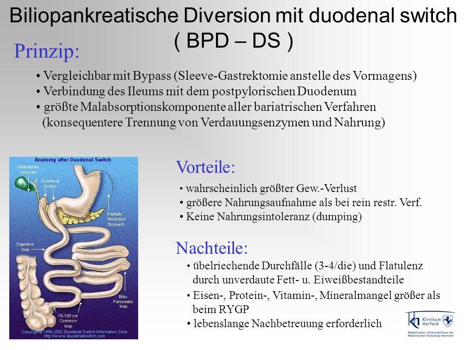 Biliopankreatische Diversion mit duodenal switch ( BPD – DS ) Prinzip: Vergleichbar mit Bypass (Sleeve-Gastrektomie anstelle des Vormagens) Verbindung