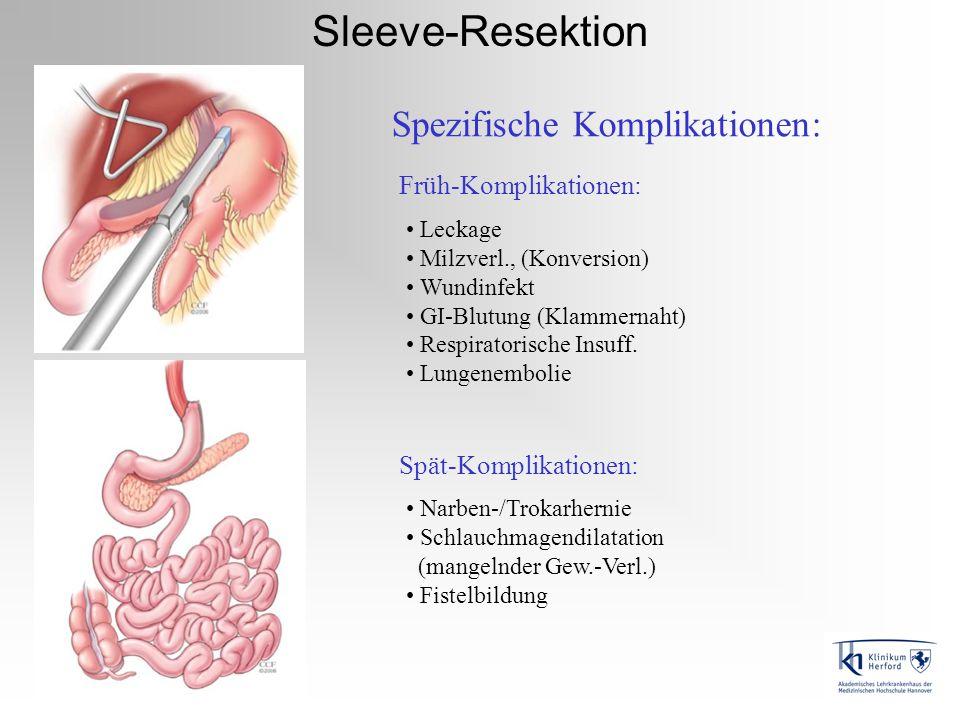 Sleeve-Resektion Spezifische Komplikationen: Früh-Komplikationen: Leckage Milzverl., (Konversion) Wundinfekt GI-Blutung (Klammernaht) Respiratorische