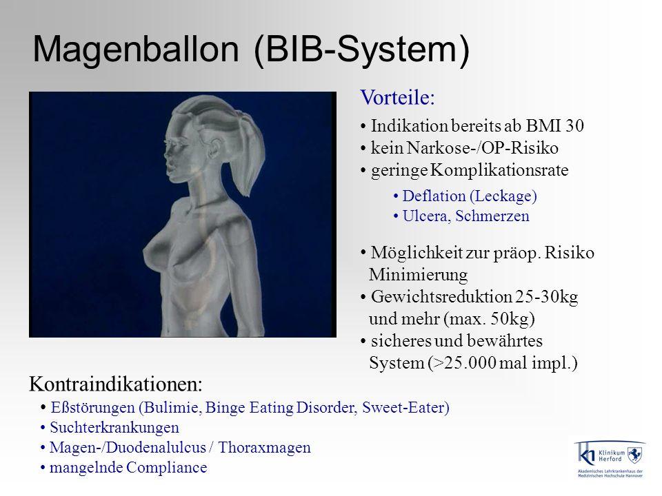 Magenballon (BIB-System) Indikation bereits ab BMI 30 kein Narkose-/OP-Risiko geringe Komplikationsrate Eßstörungen (Bulimie, Binge Eating Disorder, S