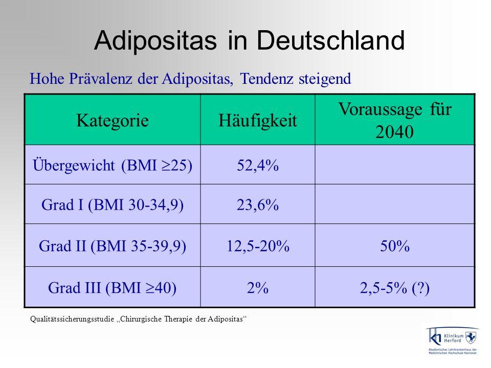 Adipositas in Deutschland Hohe Prävalenz der Adipositas, Tendenz steigend KategorieHäufigkeit Voraussage für 2040 Übergewicht (BMI 25) 52,4% Grad I (B