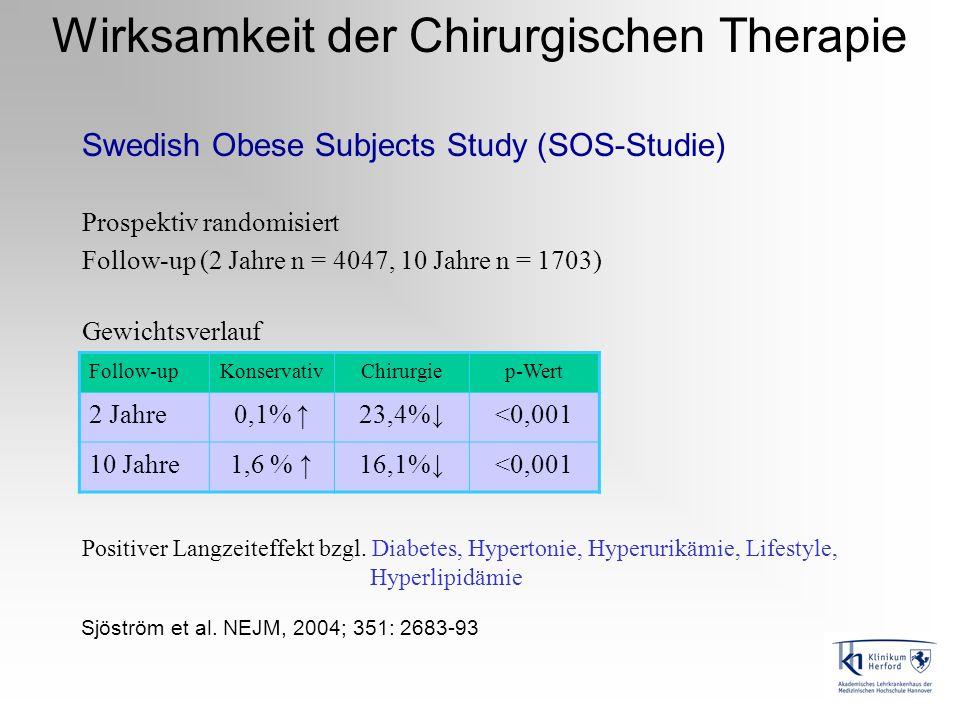 Wirksamkeit der Chirurgischen Therapie Swedish Obese Subjects Study (SOS-Studie) Sjöström et al. NEJM, 2004; 351: 2683-93 Prospektiv randomisiert Foll