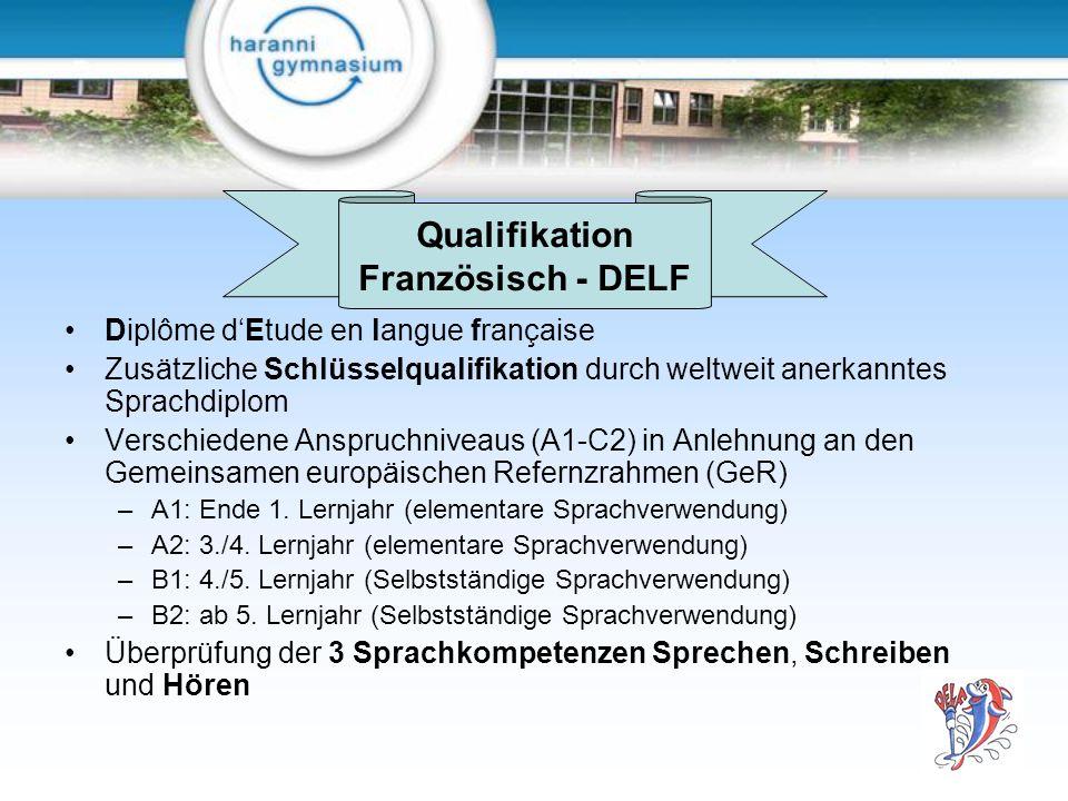 Diplôme dEtude en langue française Zusätzliche Schlüsselqualifikation durch weltweit anerkanntes Sprachdiplom Verschiedene Anspruchniveaus (A1-C2) in
