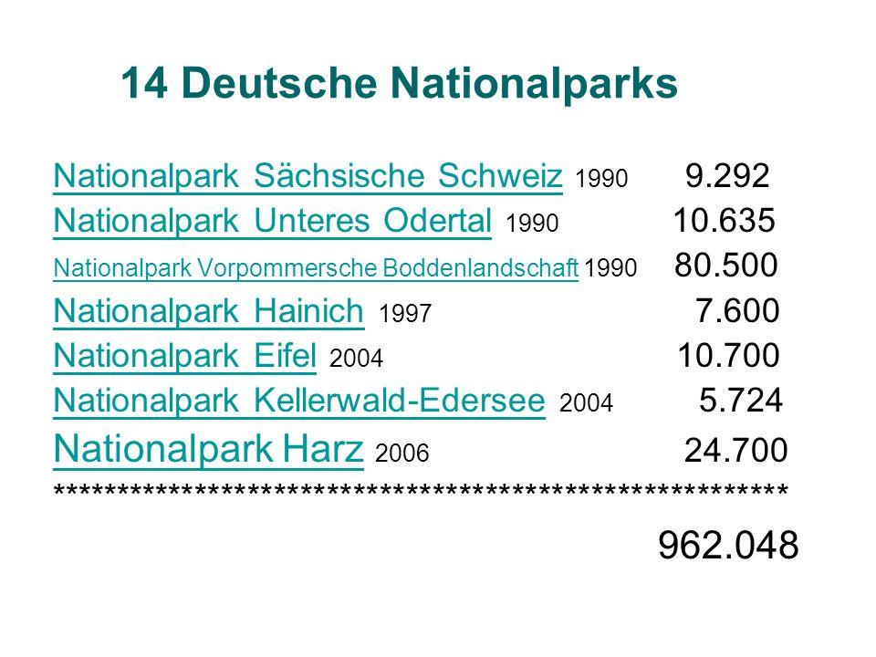 NP Bayerischer Wald (1970) 24.250 ha