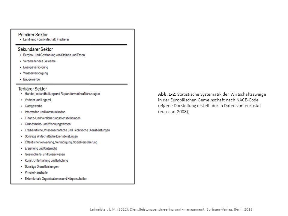 Leimeister, J. M. (2012): Dienstleistungsengineering und -management. Springer-Verlag, Berlin 2012. Abb. 1-2: Statistische Systematik der Wirtschaftsz