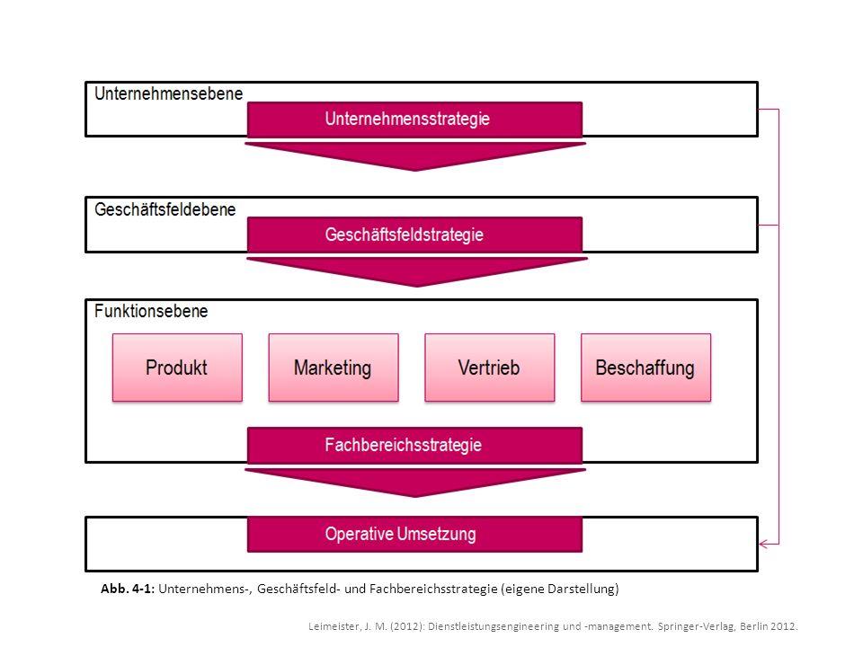 Leimeister, J. M. (2012): Dienstleistungsengineering und -management. Springer-Verlag, Berlin 2012. Abb. 4-1: Unternehmens-, Geschäftsfeld- und Fachbe