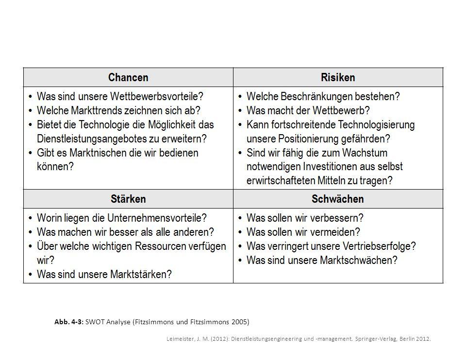 Leimeister, J. M. (2012): Dienstleistungsengineering und -management. Springer-Verlag, Berlin 2012. Abb. 4-3: SWOT Analyse (Fitzsimmons und Fitzsimmon