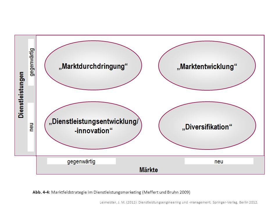 Leimeister, J. M. (2012): Dienstleistungsengineering und -management. Springer-Verlag, Berlin 2012. Abb. 4-4: Marktfeldstrategie im Dienstleistungsmar