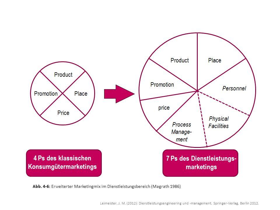 Leimeister, J. M. (2012): Dienstleistungsengineering und -management. Springer-Verlag, Berlin 2012. Abb. 4-6: Erweiterter Marketingmix im Dienstleistu