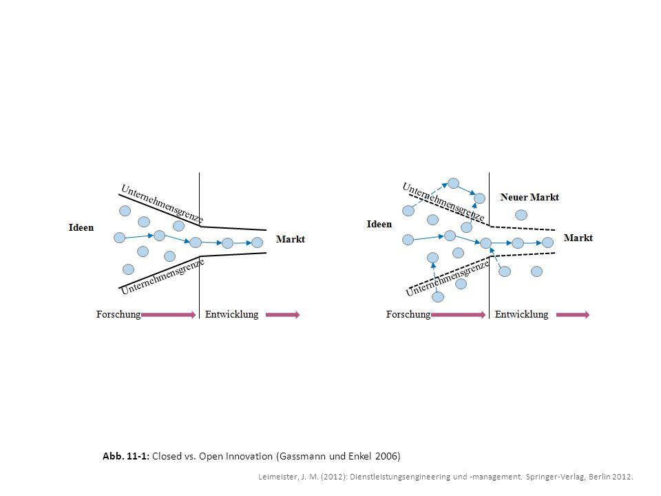 Abb. 11-1: Closed vs. Open Innovation (Gassmann und Enkel 2006) Leimeister, J. M. (2012): Dienstleistungsengineering und -management. Springer-Verlag,