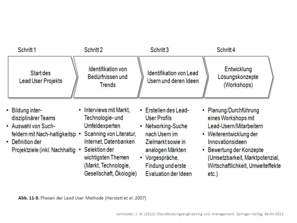 Abb. 11-3: Phasen der Lead User Methode (Herstatt et al. 2007) Leimeister, J. M. (2012): Dienstleistungsengineering und -management. Springer-Verlag,