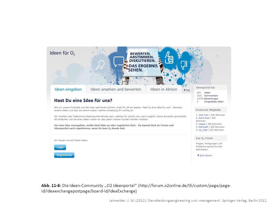 Abb. 11-6: Die Ideen-Community O2 Ideenportal (http://forum.o2online.de/t5/custom/page/page- id/ideaexchangepostpage/board-id/IdeaExchange) Leimeister