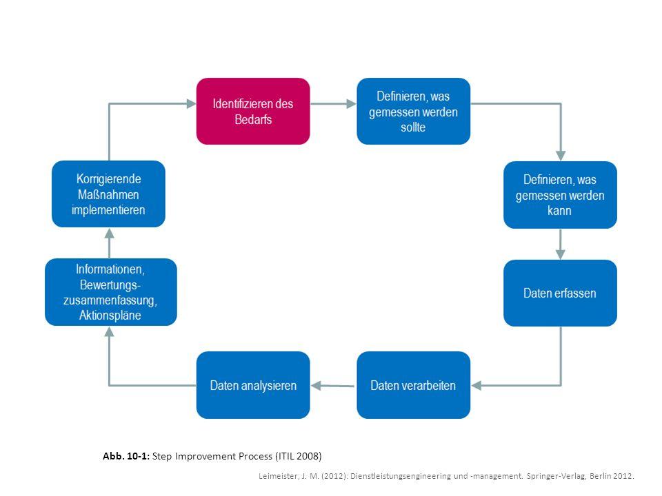 Abb. 10-1: Step Improvement Process (ITIL 2008) Leimeister, J. M. (2012): Dienstleistungsengineering und -management. Springer-Verlag, Berlin 2012.