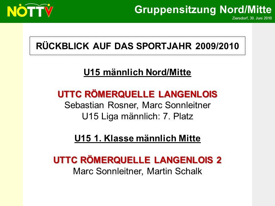 Gruppensitzung Nord/Mitte Ziersdorf, 30. Juni 2010 RÜCKBLICK AUF DAS SPORTJAHR 2009/2010 U15 männlich Nord/Mitte UTTC RÖMERQUELLE LANGENLOIS UTTC RÖME
