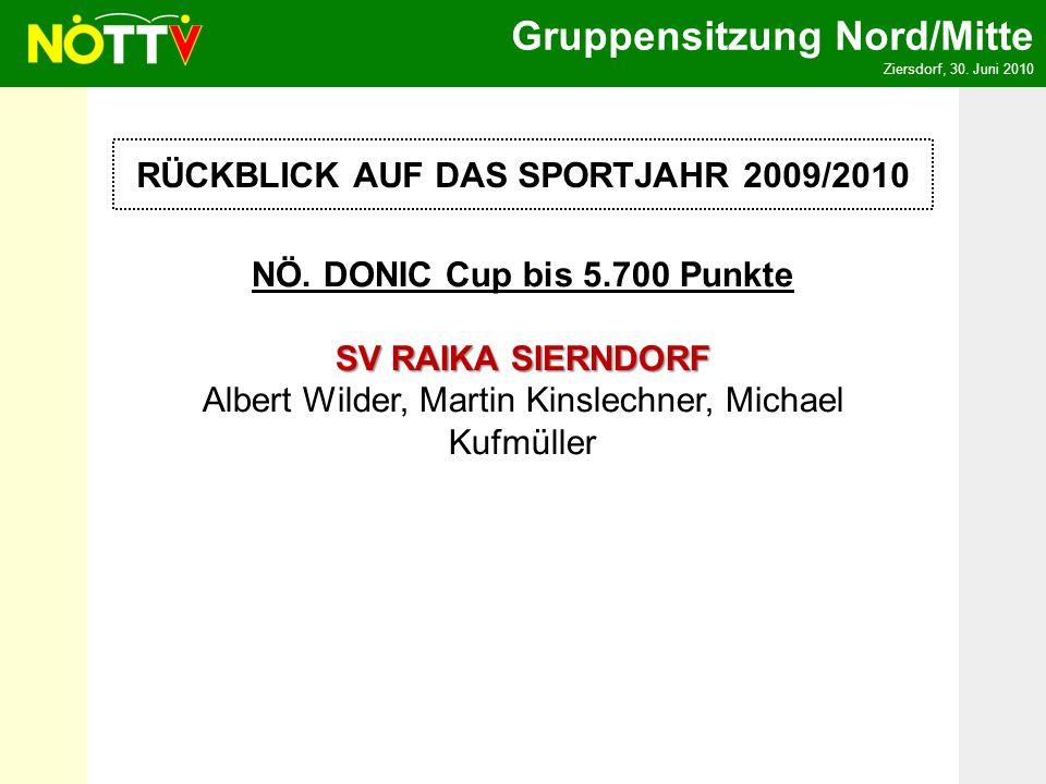 Gruppensitzung Nord/Mitte Ziersdorf, 30. Juni 2010 RÜCKBLICK AUF DAS SPORTJAHR 2009/2010 NÖ. DONIC Cup bis 5.700 Punkte SV RAIKA SIERNDORF SV RAIKA SI