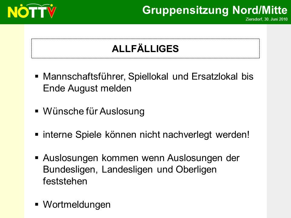 Gruppensitzung Nord/Mitte Ziersdorf, 30.