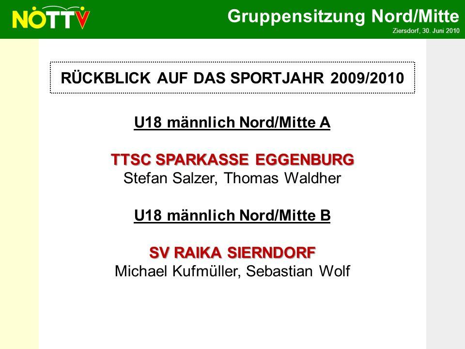 Gruppensitzung Nord/Mitte Ziersdorf, 30. Juni 2010 RÜCKBLICK AUF DAS SPORTJAHR 2009/2010 U18 männlich Nord/Mitte A TTSC SPARKASSE EGGENBURG TTSC SPARK