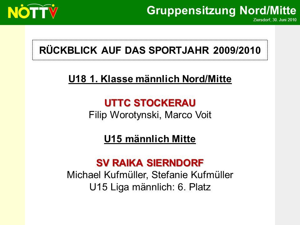 Gruppensitzung Nord/Mitte Ziersdorf, 30. Juni 2010 RÜCKBLICK AUF DAS SPORTJAHR 2009/2010 U18 1. Klasse männlich Nord/Mitte UTTC STOCKERAU UTTC STOCKER