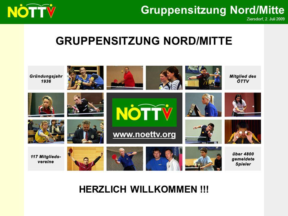 Gruppensitzung Nord/Mitte Ziersdorf, 2. Juli 2009 HERZLICH WILLKOMMEN !!! GRUPPENSITZUNG NORD/MITTE