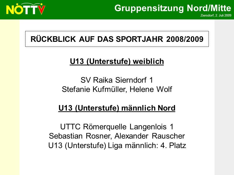 Gruppensitzung Nord/Mitte Ziersdorf, 2.