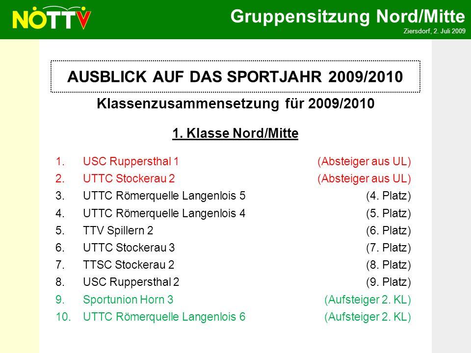 Gruppensitzung Nord/Mitte Ziersdorf, 2. Juli 2009 1. Klasse Nord/Mitte 1.USC Ruppersthal 1(Absteiger aus UL) 2.UTTC Stockerau 2(Absteiger aus UL) 3.UT
