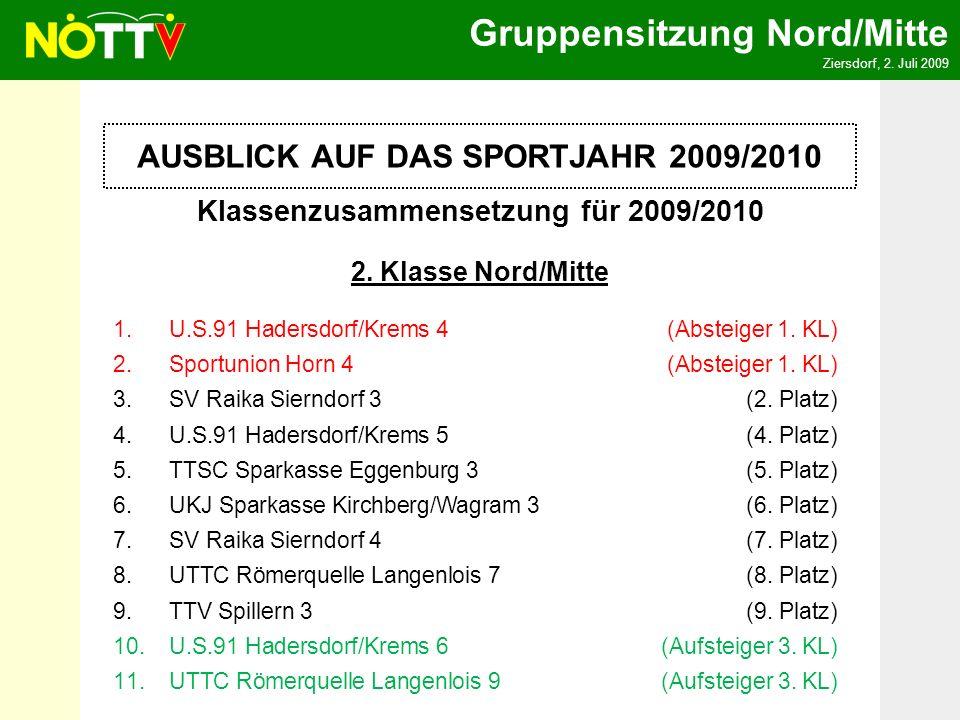 Gruppensitzung Nord/Mitte Ziersdorf, 2. Juli 2009 2. Klasse Nord/Mitte 1.U.S.91 Hadersdorf/Krems 4(Absteiger 1. KL) 2.Sportunion Horn 4(Absteiger 1. K