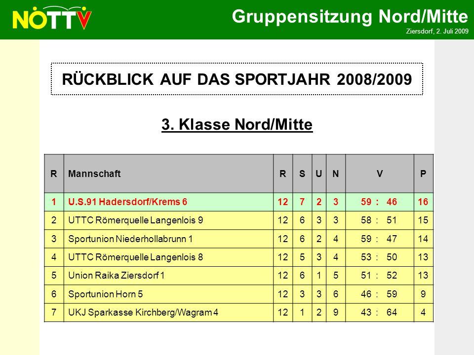 Gruppensitzung Nord/Mitte Ziersdorf, 2.Juli 2009 1.