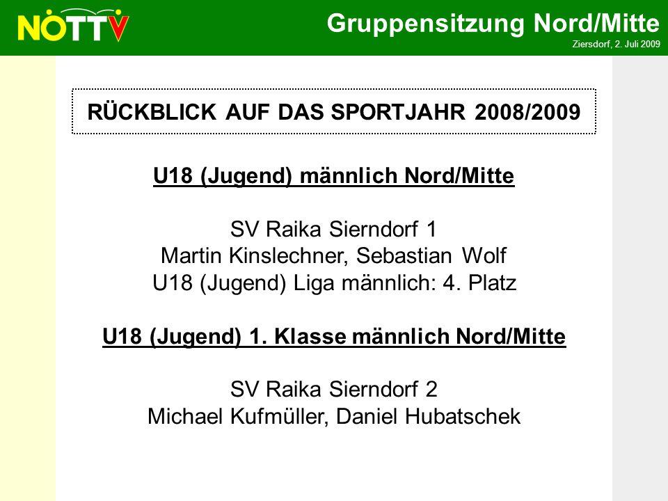 Gruppensitzung Nord/Mitte Ziersdorf, 2.Juli 2009 2.