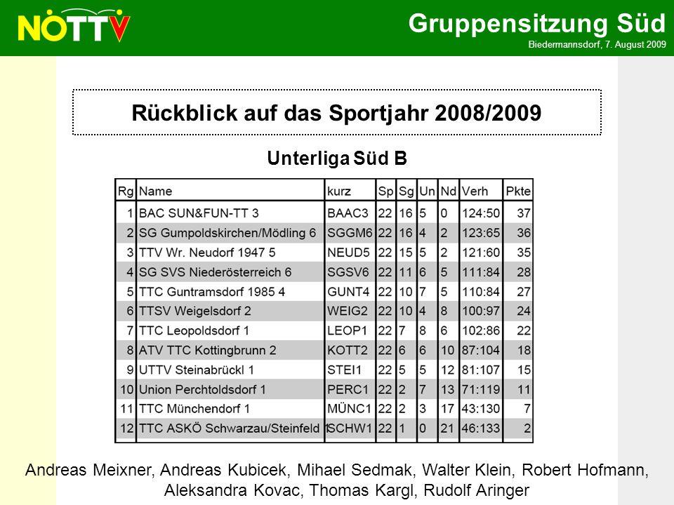 Gruppensitzung Süd Biedermannsdorf, 7.August 2009 Rückblick auf das Sportjahr 2008/2009 1.
