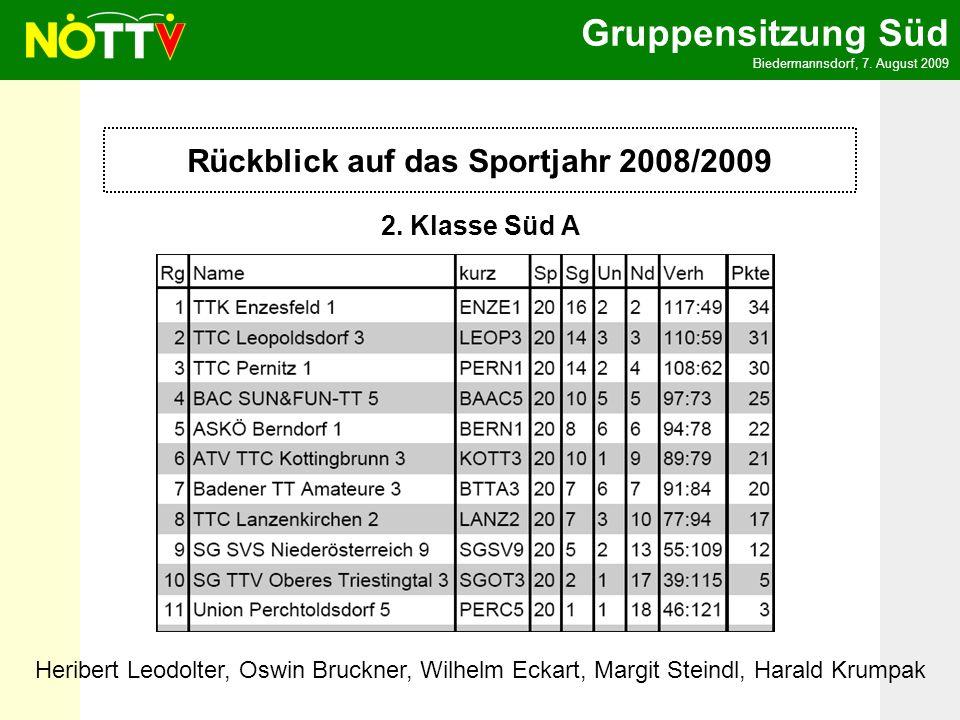 Gruppensitzung Süd Biedermannsdorf, 7.August 2009 Rückblick auf das Sportjahr 2008/2009 2.