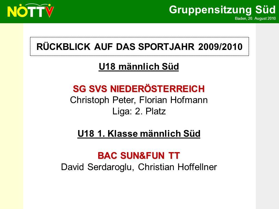 Gruppensitzung Süd Baden, 20. August 2010 RÜCKBLICK AUF DAS SPORTJAHR 2009/2010 U18 männlich Süd SG SVS NIEDERÖSTERREICH SG SVS NIEDERÖSTERREICH Chris