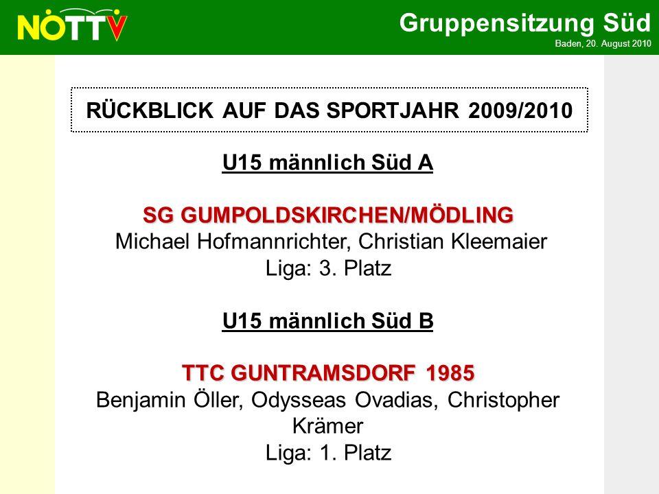 Gruppensitzung Süd Baden, 20. August 2010 RÜCKBLICK AUF DAS SPORTJAHR 2009/2010 U15 männlich Süd A SG GUMPOLDSKIRCHEN/MÖDLING SG GUMPOLDSKIRCHEN/MÖDLI
